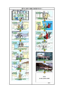 131216(雪ポスター)参考資料_page001